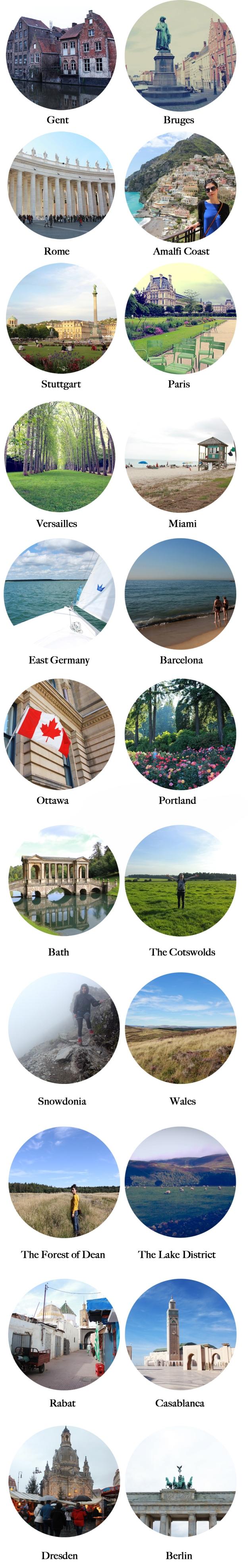 2012_travels